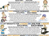 Work Out Plans at Home to Lose Weight Weight Loss Exercises to Get Rid Of 1 4lbs Fat Per Week