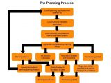 Working From Home Planning Permission A Short Guide to Planning Permission In the Uk Moon Strike