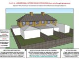 Working From Home Planning Permission Do I Need Planning Permission Lewis Visuals